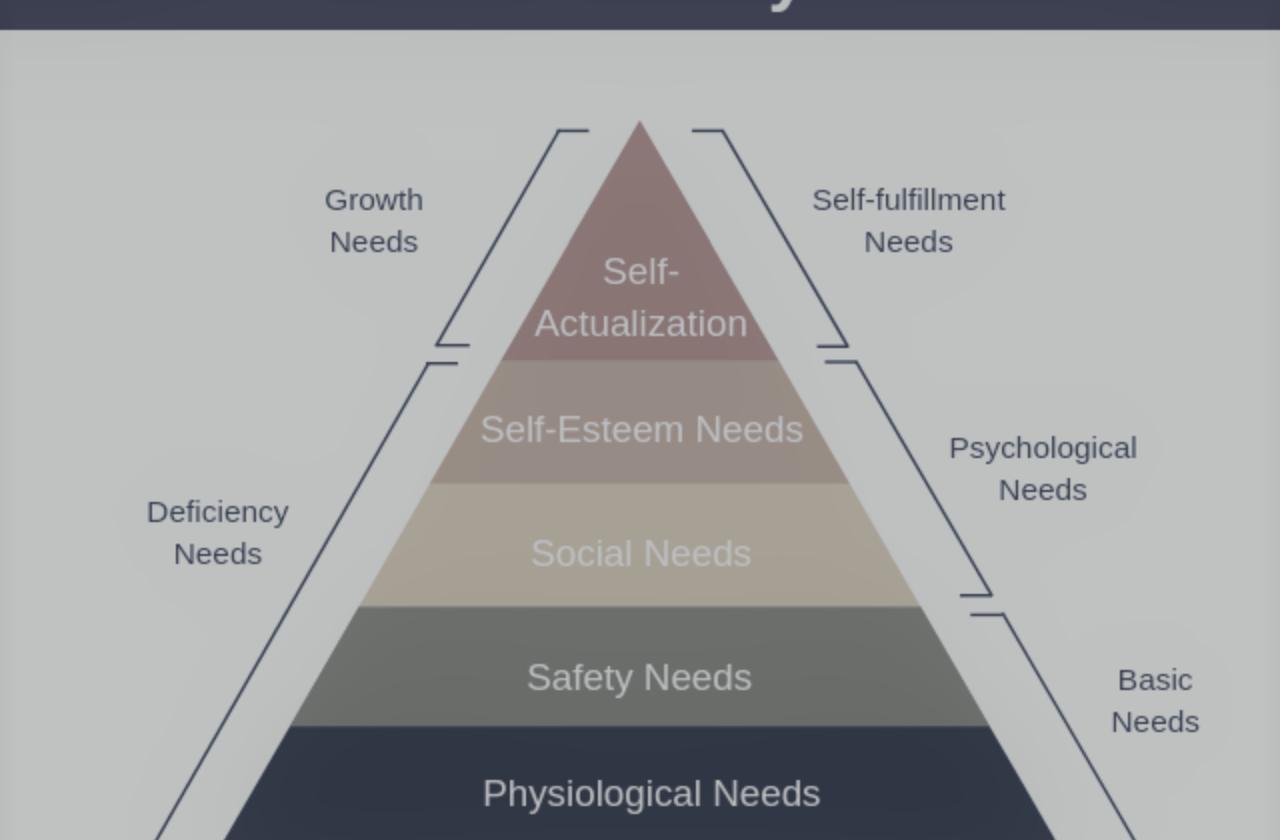Leidinggevenden moeten meer weten over psychologische veiligheid
