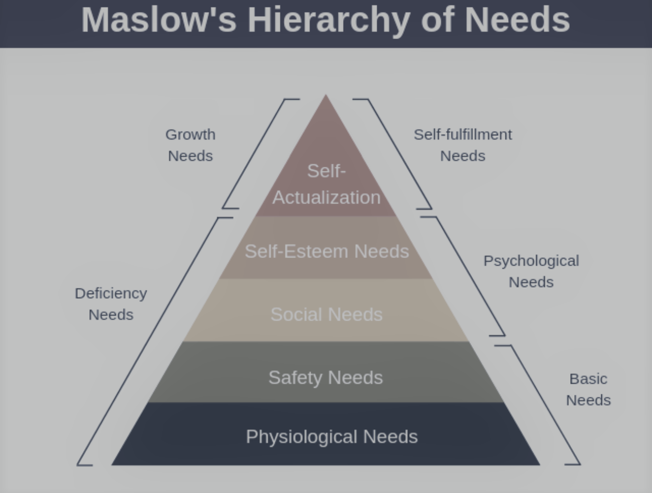 Leaders need to know about psychological safety